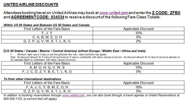 united airline chart